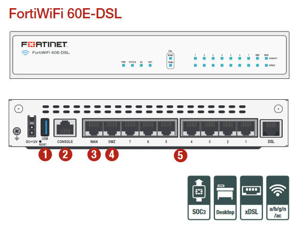 Layer7Solutions com  FortiWiFi 60D Wireless UTM
